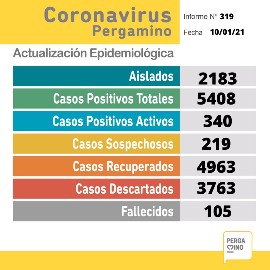 Informe epidemiológico del domingo 10 de enero