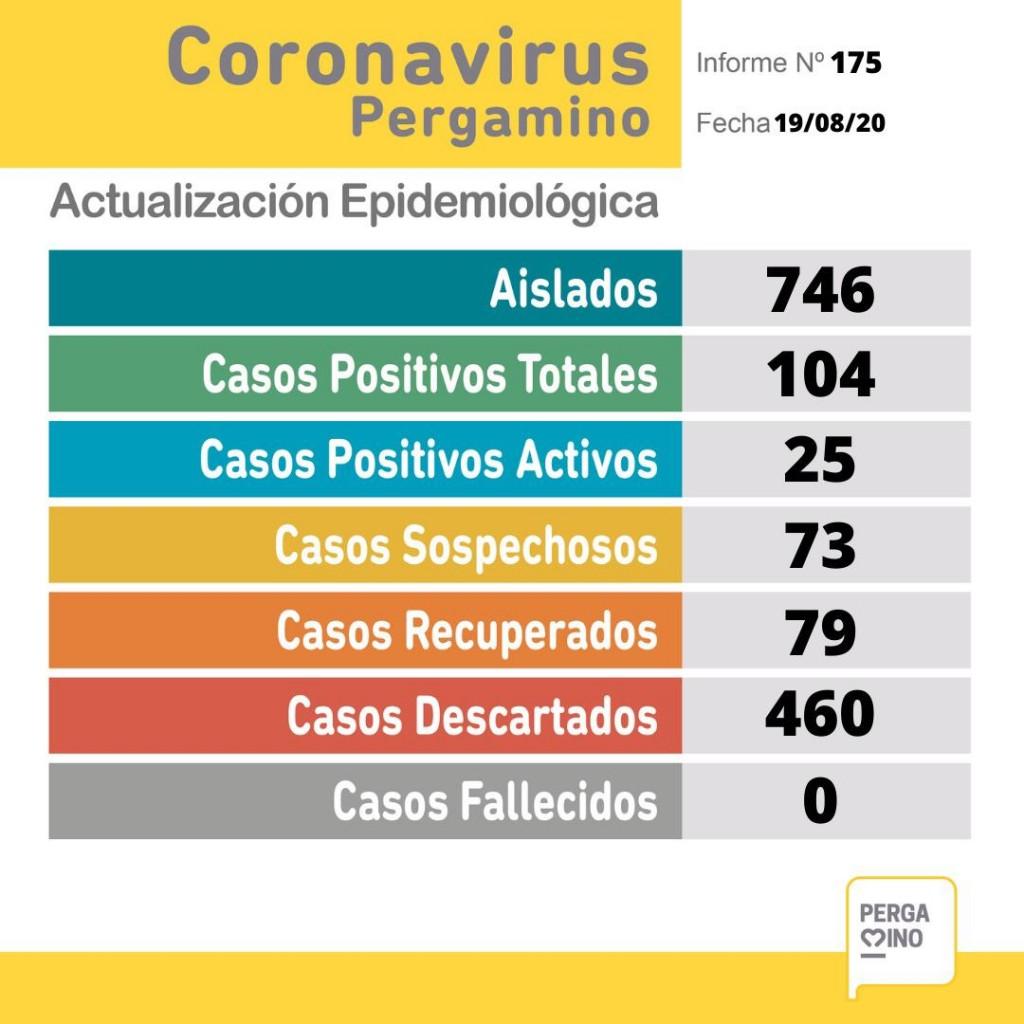 Coronavirus: Nuevo informe de la Secretaría de Salud