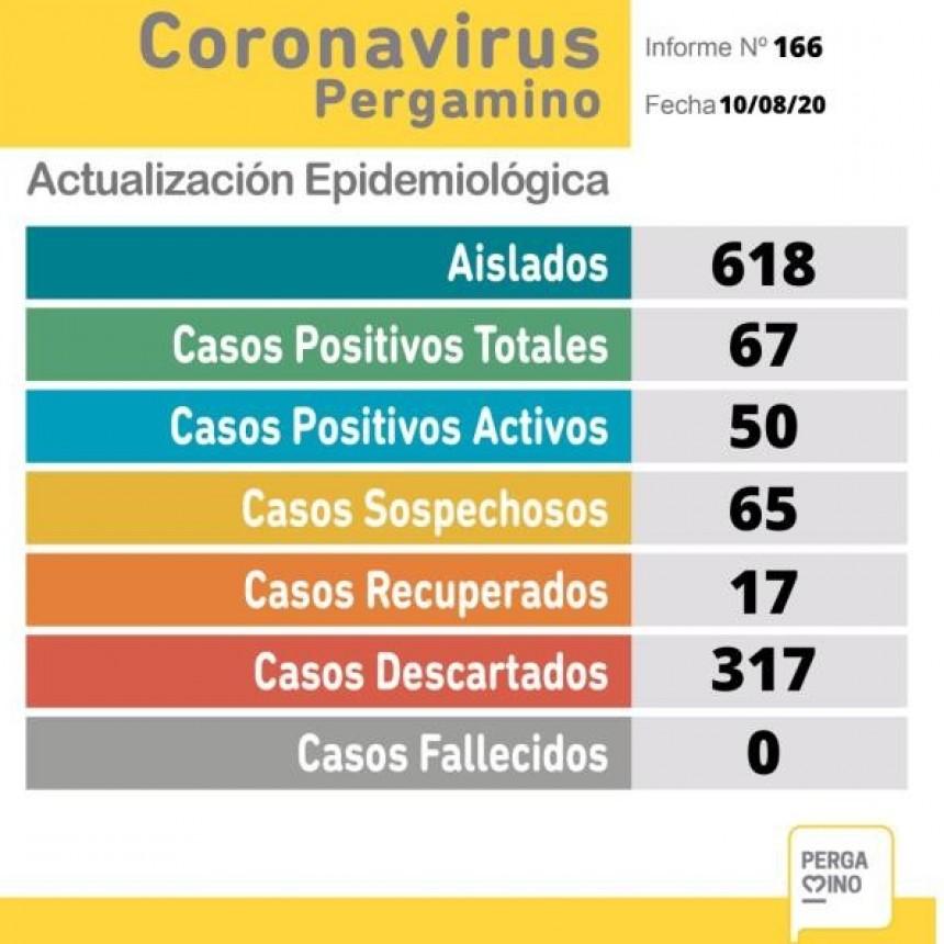 Cuatro nuevos casos de coronavirus en nuestra ciudad