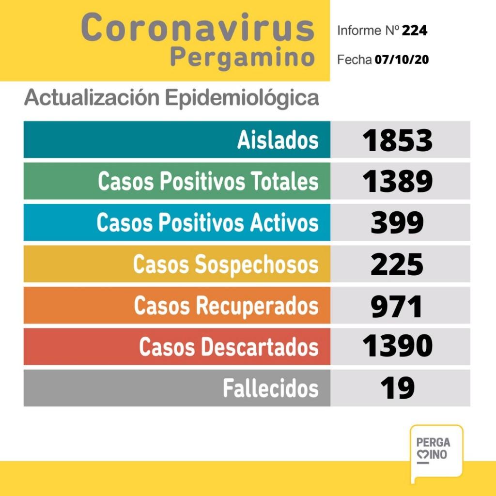 Nuevo informe epidemiológico en nuestra ciudad