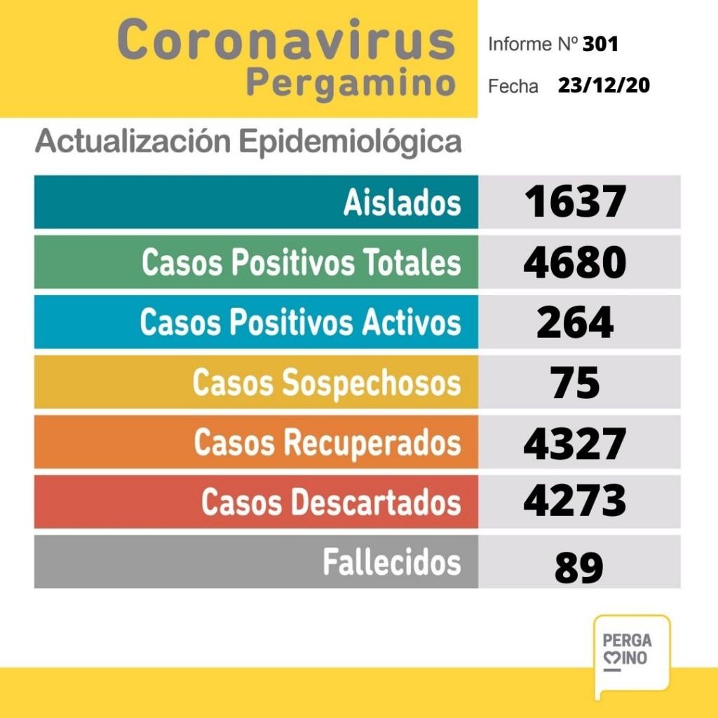 Informe de coronavirus de este miércoles