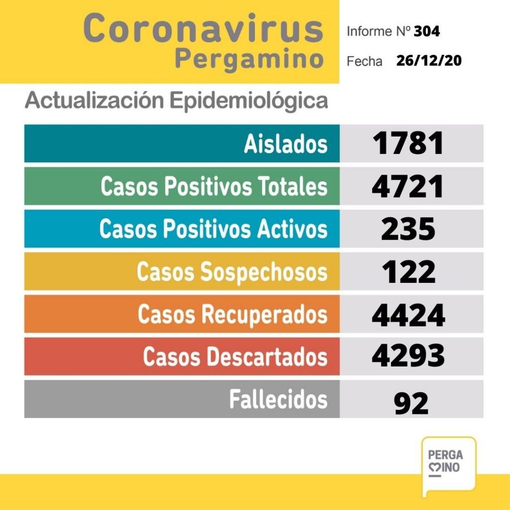 Coronavirus: Se conocieron 8 nuevos casos positivos